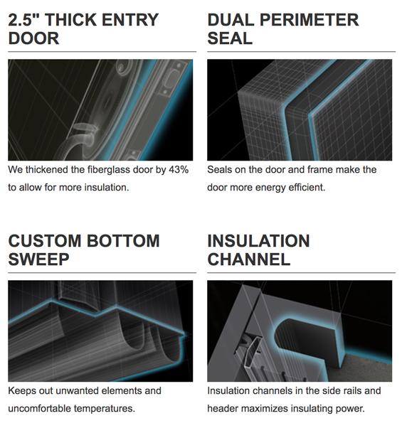 Parts of a Door